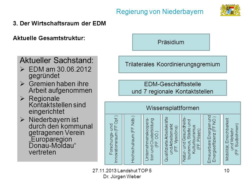 27.11.2013 Landshut TOP 5 Dr. Jürgen Weber 10 Regierung von Niederbayern Aktueller Sachstand:  EDM am 30.06.2012 gegründet  Gremien haben ihre Arbei