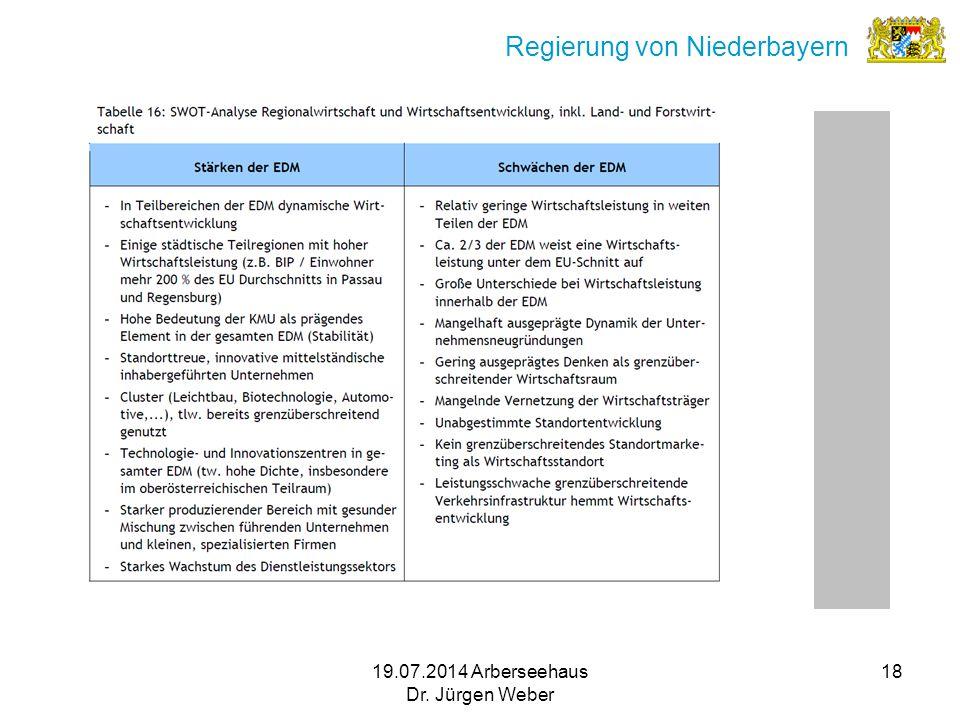 19.07.2014 Arberseehaus Dr. Jürgen Weber 18 Regierung von Niederbayern