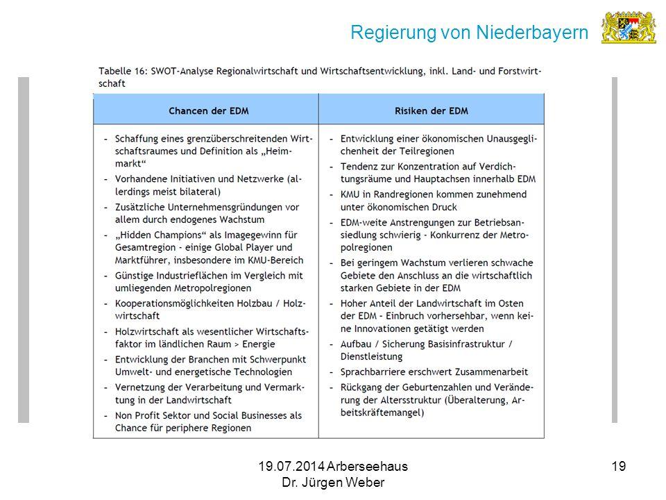 19.07.2014 Arberseehaus Dr. Jürgen Weber 19 Regierung von Niederbayern
