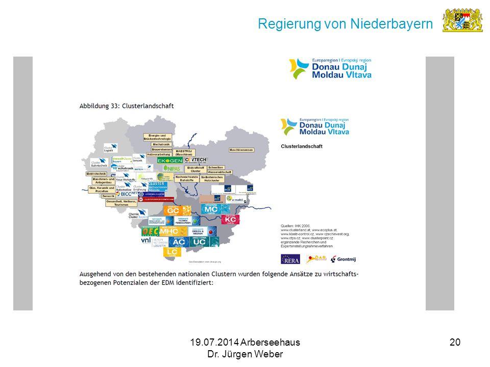 19.07.2014 Arberseehaus Dr. Jürgen Weber 20 Regierung von Niederbayern