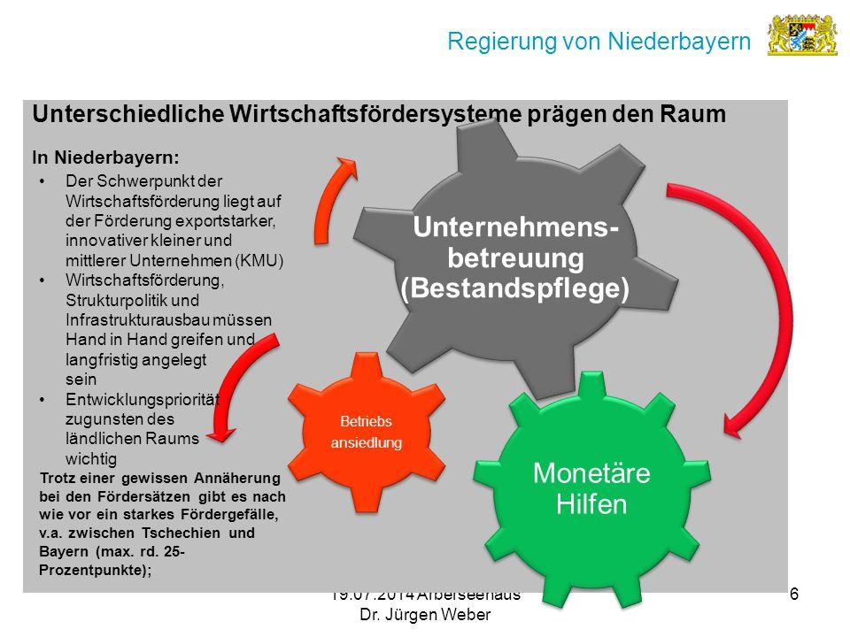 19.07.2014 Arberseehaus Dr. Jürgen Weber 6 Regierung von Niederbayern Unterschiedliche Wirtschaftsfördersysteme prägen den Raum In Niederbayern: Unter