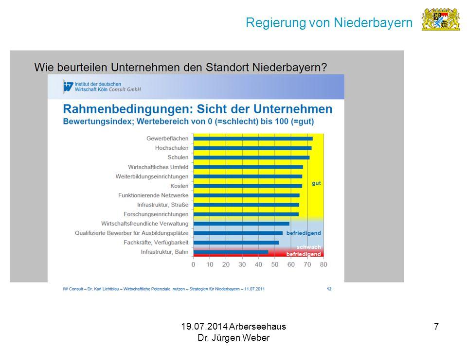19.07.2014 Arberseehaus Dr. Jürgen Weber 7 Regierung von Niederbayern