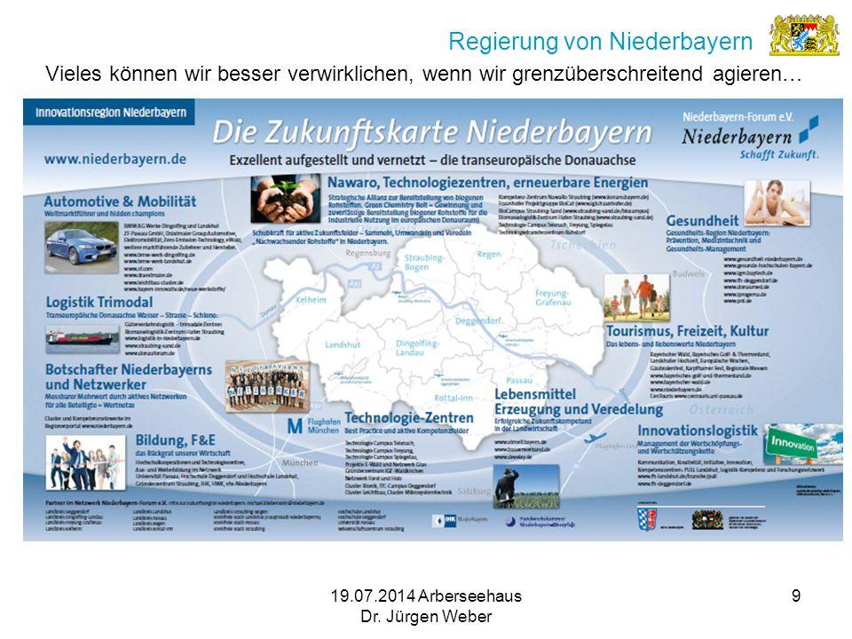 19.07.2014 Arberseehaus Dr. Jürgen Weber 9 Regierung von Niederbayern Vieles können wir besser verwirklichen, wenn wir grenzüberschreitend agieren…