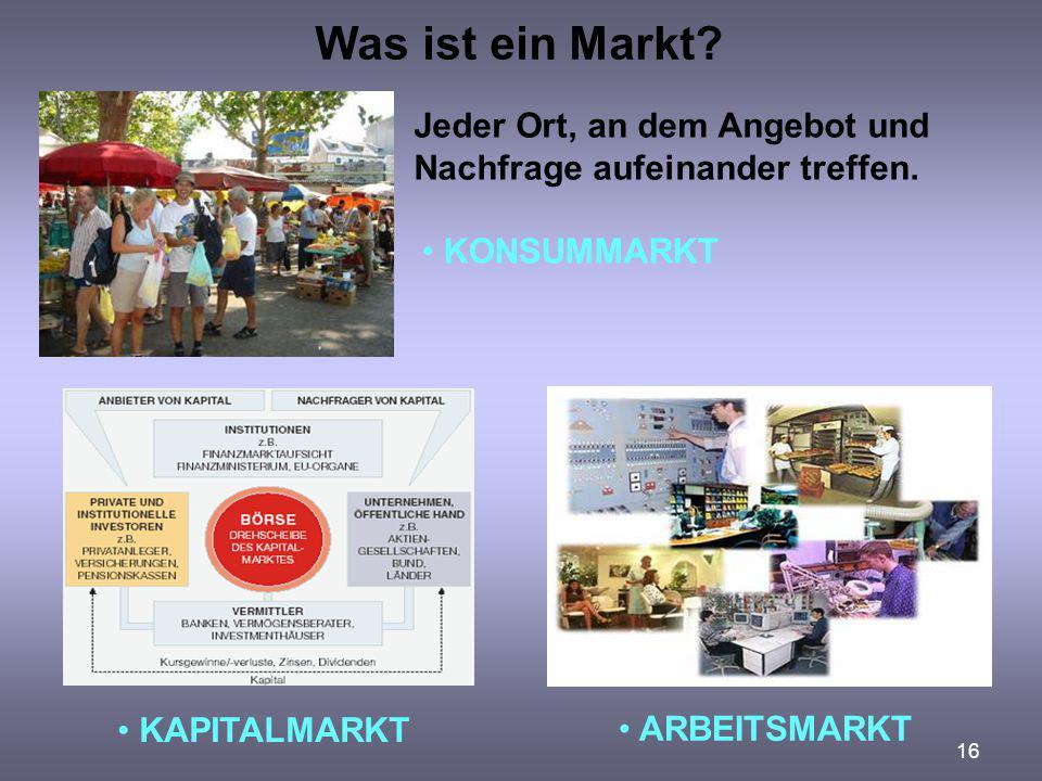16 Was ist ein Markt? Jeder Ort, an dem Angebot und Nachfrage aufeinander treffen. KONSUMMARKT KAPITALMARKT ARBEITSMARKT