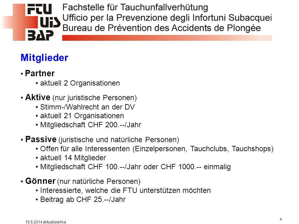 Mitglieder Partner aktuell 2 Organisationen Aktive (nur juristische Personen) Stimm-/Wahlrecht an der DV aktuell 21 Organisationen Mitgliedschaft CHF