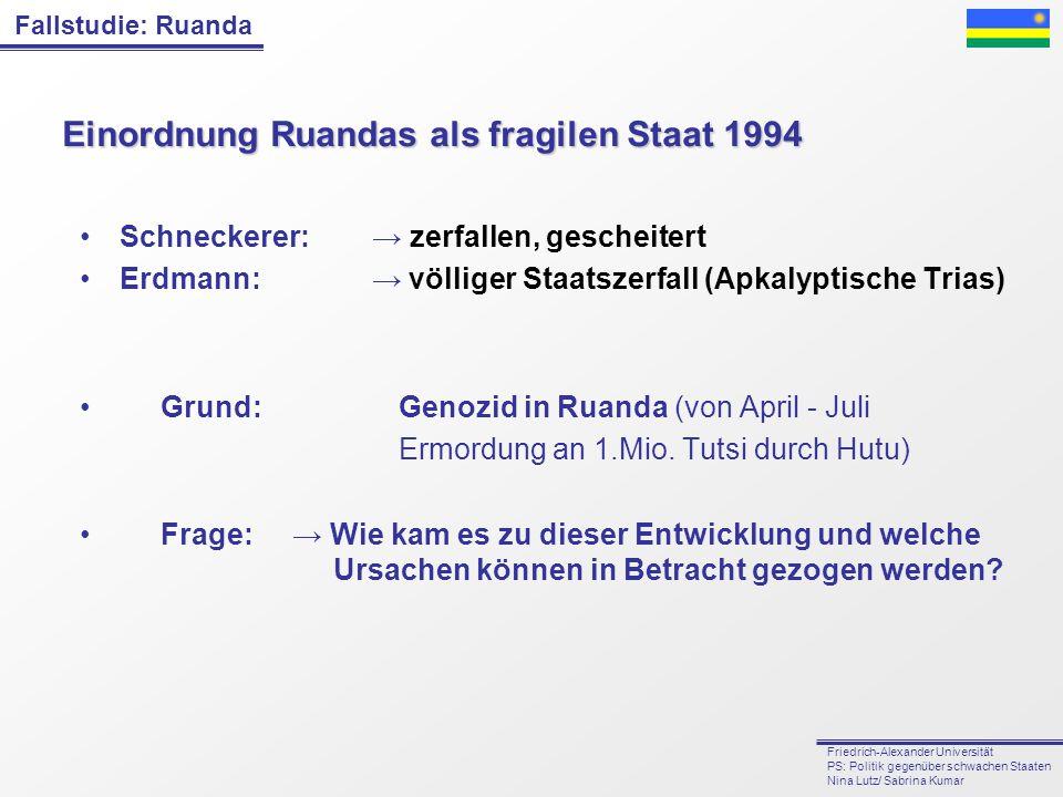 Fallstudie: Ruanda Friedrich-Alexander Universität PS: Politik gegenüber schwachen Staaten Nina Lutz/ Sabrina Kumar Einordnung Ruandas als fragilen St