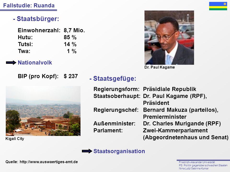 Fallstudie: Ruanda Friedrich-Alexander Universität PS: Politik gegenüber schwachen Staaten Nina Lutz/ Sabrina Kumar - Staatsbürger: - Staatsgefüge: Ei
