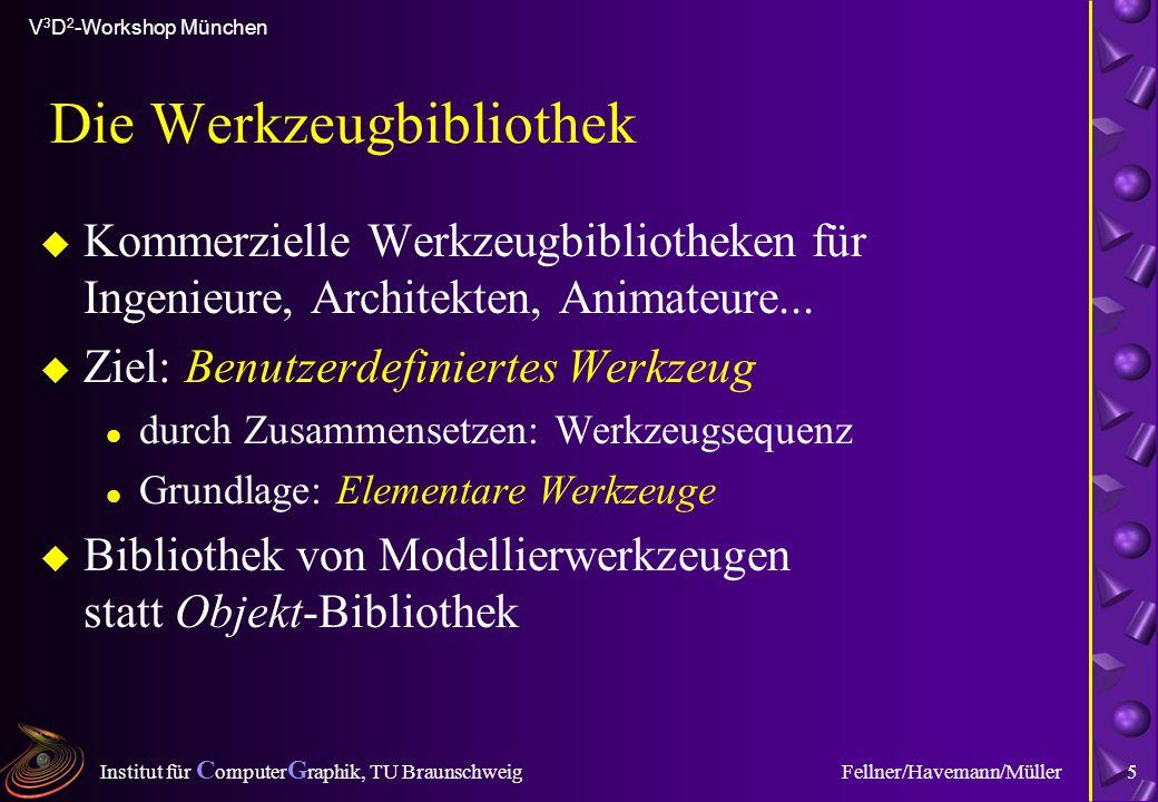 Institut für C omputer G raphik, TU Braunschweig V 3 D 2 -Workshop München Fellner/Havemann/Müller6 Werkzeugkomposition u Problem beim Zusammensetzen von interaktiven Werkzeugen: Parameterwahl geschieht durch 2D-Picking u Ausweg: Parameter relativ zur Objektgeometrie
