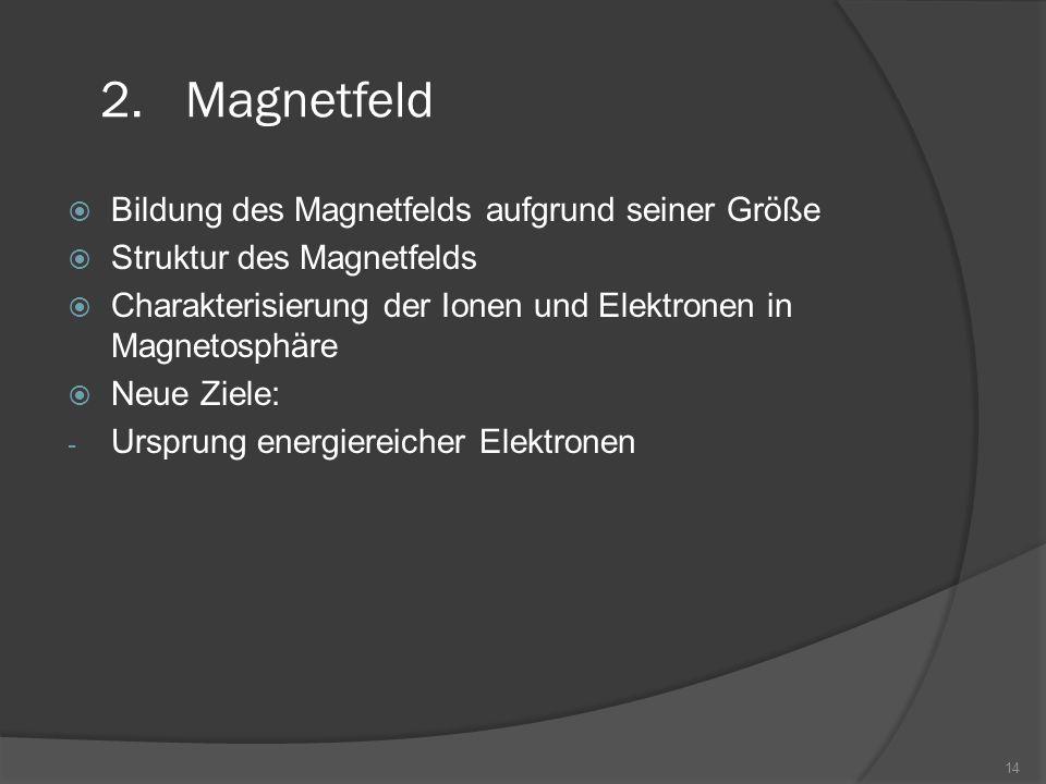 2.Magnetfeld  Bildung des Magnetfelds aufgrund seiner Größe  Struktur des Magnetfelds  Charakterisierung der Ionen und Elektronen in Magnetosphäre  Neue Ziele: - Ursprung energiereicher Elektronen 14