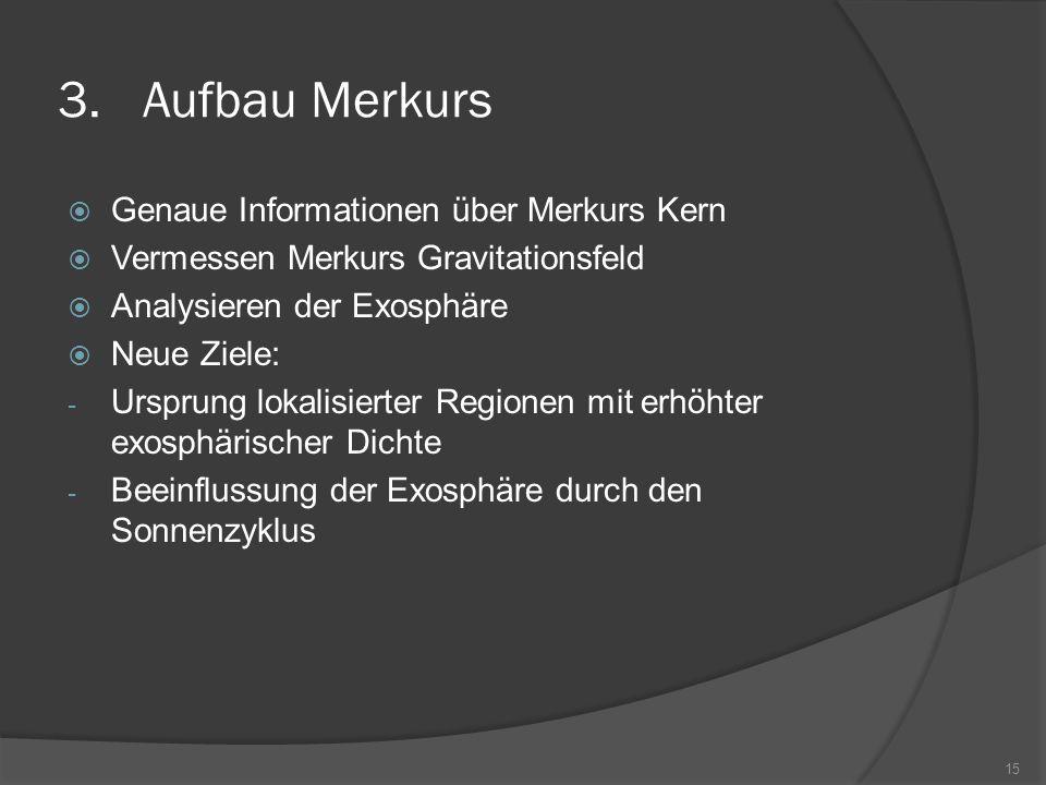 3.Aufbau Merkurs  Genaue Informationen über Merkurs Kern  Vermessen Merkurs Gravitationsfeld  Analysieren der Exosphäre  Neue Ziele: - Ursprung lokalisierter Regionen mit erhöhter exosphärischer Dichte - Beeinflussung der Exosphäre durch den Sonnenzyklus 15