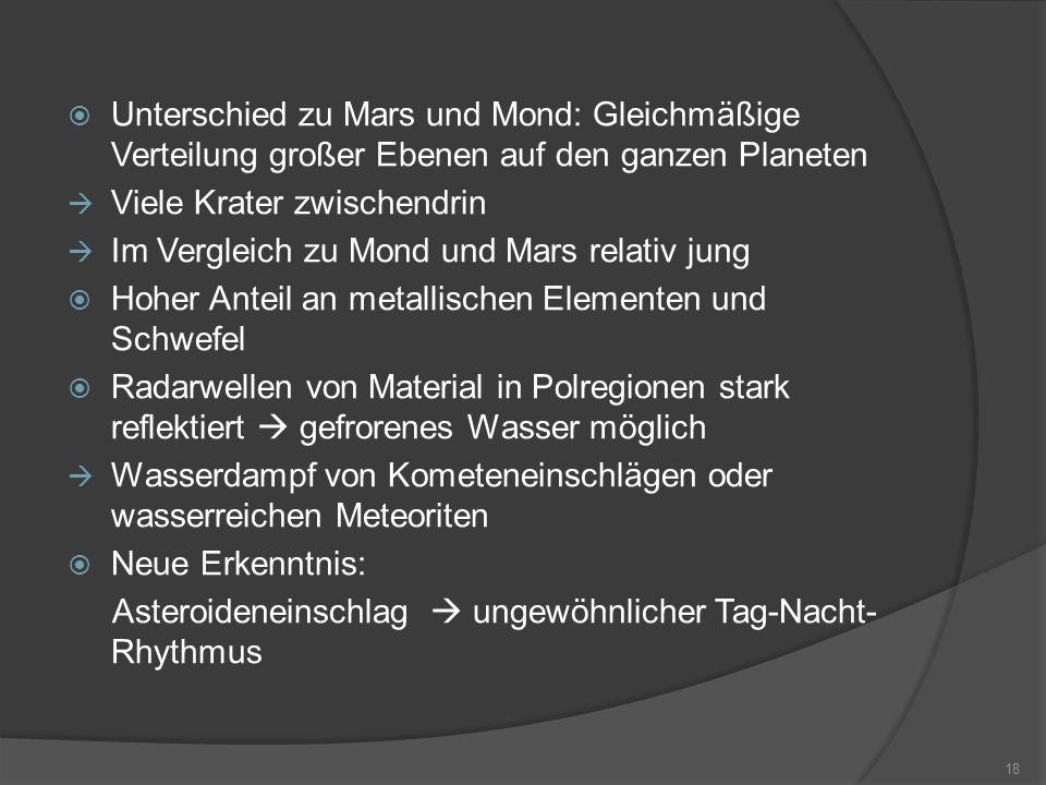  Unterschied zu Mars und Mond: Gleichmäßige Verteilung großer Ebenen auf den ganzen Planeten  Viele Krater zwischendrin  Im Vergleich zu Mond und Mars relativ jung  Hoher Anteil an metallischen Elementen und Schwefel  Radarwellen von Material in Polregionen stark reflektiert  gefrorenes Wasser möglich  Wasserdampf von Kometeneinschlägen oder wasserreichen Meteoriten  Neue Erkenntnis: Asteroideneinschlag  ungewöhnlicher Tag-Nacht- Rhythmus 18