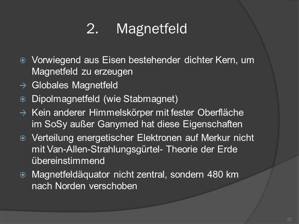 2.Magnetfeld  Vorwiegend aus Eisen bestehender dichter Kern, um Magnetfeld zu erzeugen  Globales Magnetfeld  Dipolmagnetfeld (wie Stabmagnet)  Kein anderer Himmelskörper mit fester Oberfläche im SoSy außer Ganymed hat diese Eigenschaften  Verteilung energetischer Elektronen auf Merkur nicht mit Van-Allen-Strahlungsgürtel- Theorie der Erde übereinstimmend  Magnetfeldäquator nicht zentral, sondern 480 km nach Norden verschoben 23