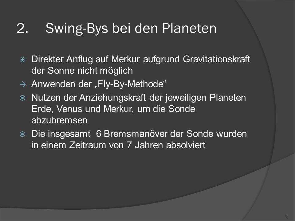 """2.Swing-Bys bei den Planeten  Direkter Anflug auf Merkur aufgrund Gravitationskraft der Sonne nicht möglich  Anwenden der """"Fly-By-Methode  Nutzen der Anziehungskraft der jeweiligen Planeten Erde, Venus und Merkur, um die Sonde abzubremsen  Die insgesamt 6 Bremsmanöver der Sonde wurden in einem Zeitraum von 7 Jahren absolviert 8"""