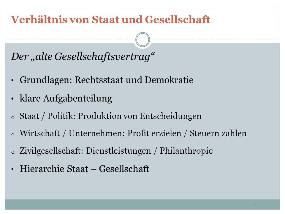 """Verhältnis von Staat und Gesellschaft Der """"alte Gesellschaftsvertrag"""" Grundlagen: Rechtsstaat und Demokratie klare Aufgabenteilung o Staat / Politik:"""