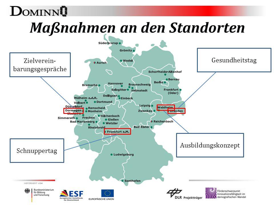 Maßnahmen an den Standorten Ausbildungskonzept Gesundheitstag Schnuppertag Zielverein- barungsgespräche