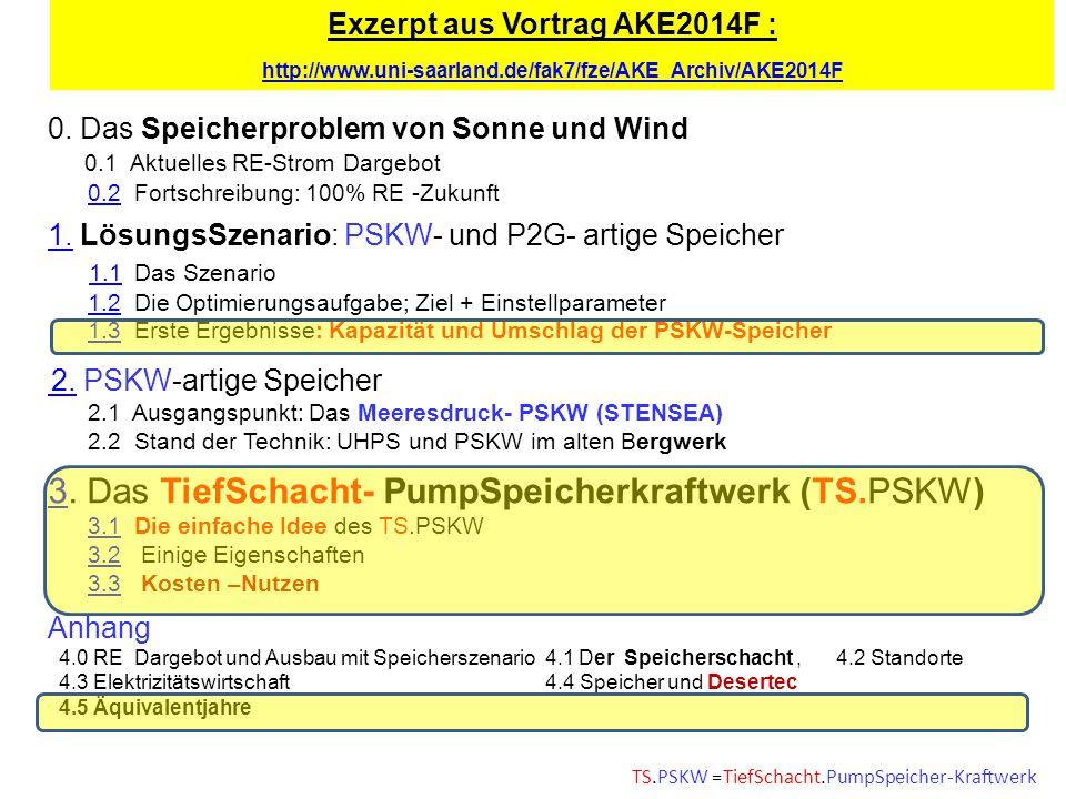 Exzerpt aus Vortrag AKE2014F : http://www.uni-saarland.de/fak7/fze/AKE_Archiv/AKE2014F TS.PSKW =TiefSchacht.PumpSpeicher-Kraftwerk 0. Das Speicherprob