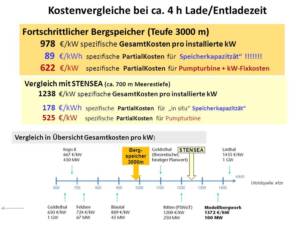 """Vergleich mit STENSEA (ca. 700 m Meerestiefe) 1238 €/kW spezifische GesamtKosten pro installierte kW 178 €/kWh spezifische PartialKosten für """"in situ"""""""