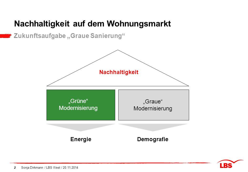"""Nachhaltigkeit auf dem Wohnungsmarkt Sonja Dirkmann / LBS West / 20.11.20142 Zukunftsaufgabe """"Graue Sanierung"""" Nachhaltigkeit """"Grüne"""" Modernisierung """""""