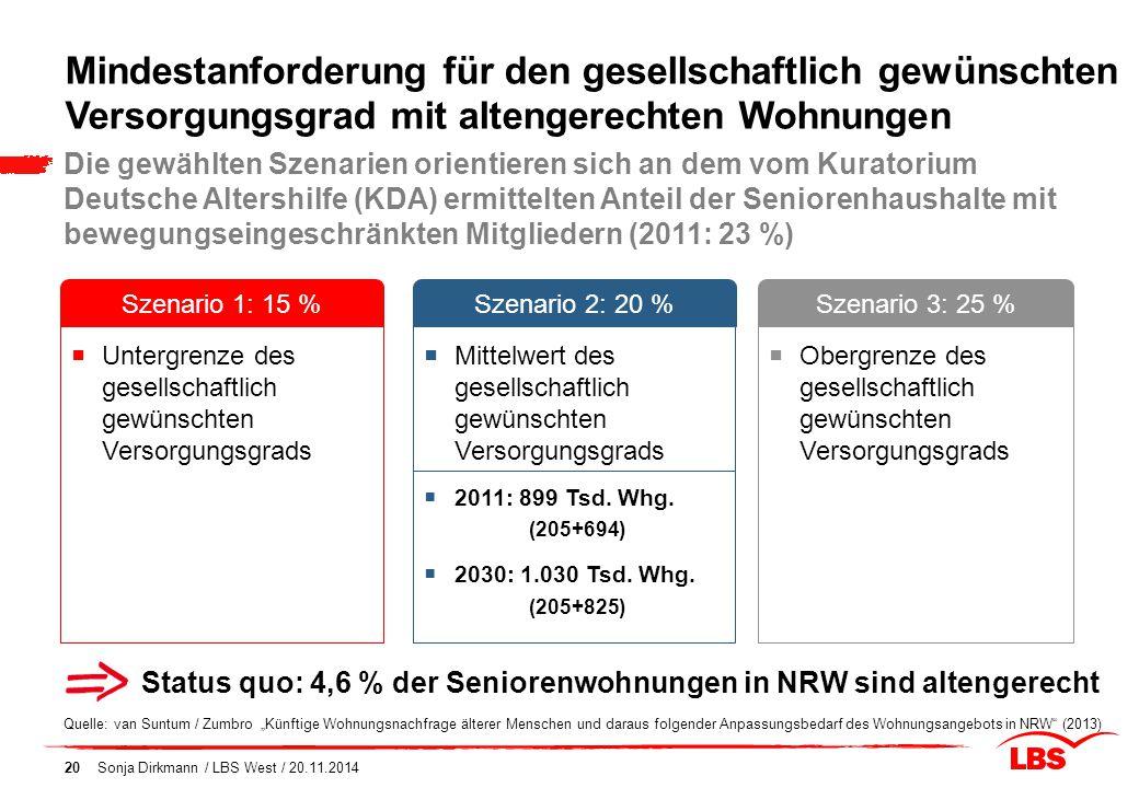 Mindestanforderung für den gesellschaftlich gewünschten Versorgungsgrad mit altengerechten Wohnungen Sonja Dirkmann / LBS West / 20.11.201420 Die gewä
