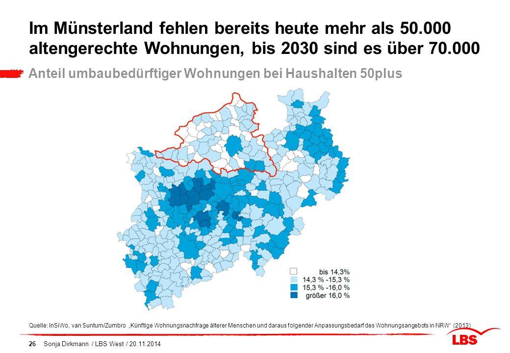 Im Münsterland fehlen bereits heute mehr als 50.000 altengerechte Wohnungen, bis 2030 sind es über 70.000 Sonja Dirkmann / LBS West / 20.11.201426 Ant