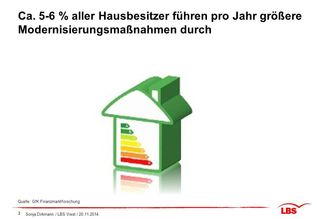 3 Quelle: GfK Finanzmarktforschung Ca. 5-6 % aller Hausbesitzer führen pro Jahr größere Modernisierungsmaßnahmen durch Sonja Dirkmann / LBS West / 20.