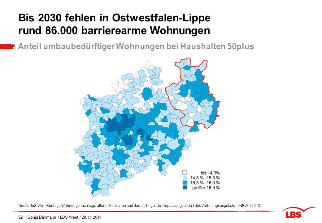 Bis 2030 fehlen in Ostwestfalen-Lippe rund 86.000 barrierearme Wohnungen Sonja Dirkmann / LBS West / 20.11.201432 Anteil umbaubedürftiger Wohnungen be