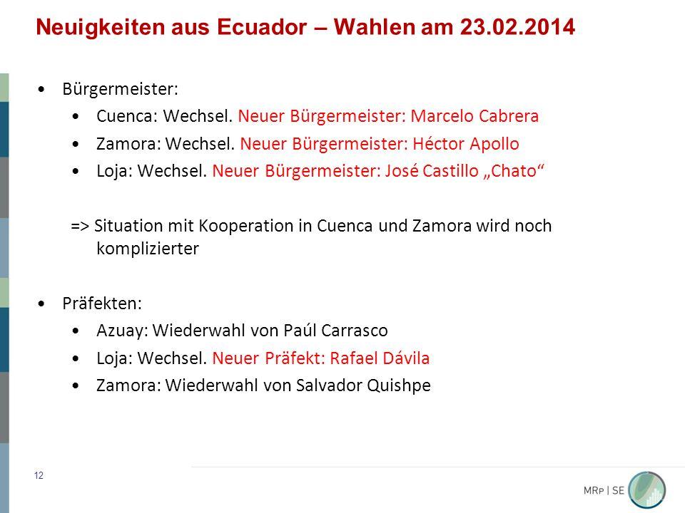 Neuigkeiten aus Ecuador – Wahlen am 23.02.2014 12 Bürgermeister: Cuenca: Wechsel.