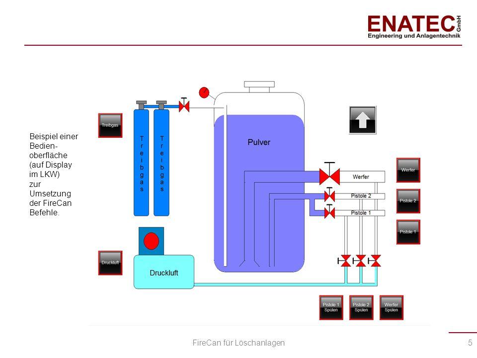Beispiel einer Bedien- oberfläche (auf Display im LKW) zur Umsetzung der FireCan Befehle. 5 FireCan für Löschanlagen
