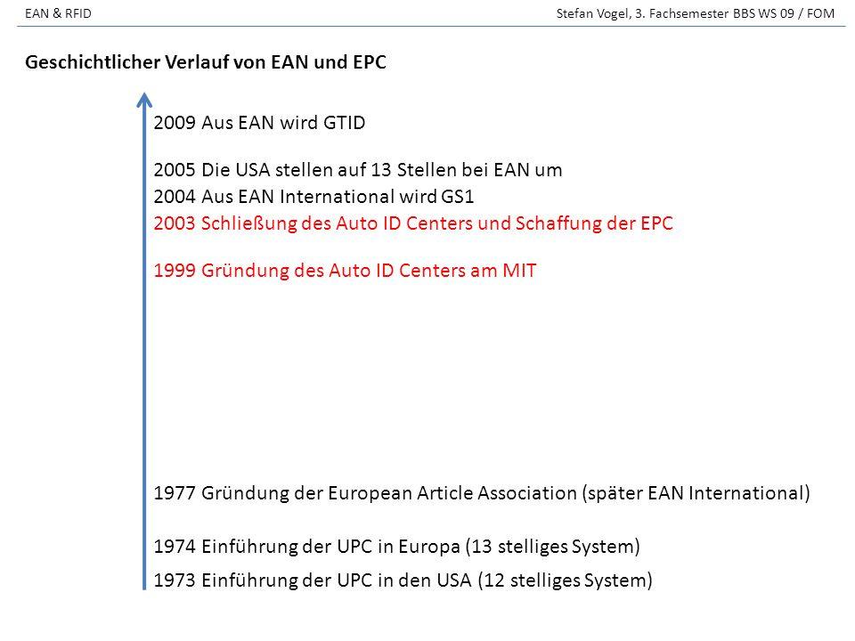 EAN & RFID Stefan Vogel, 3. Fachsemester BBS WS 09 / FOM 1973 Einführung der UPC in den USA (12 stelliges System) 1974 Einführung der UPC in Europa (1