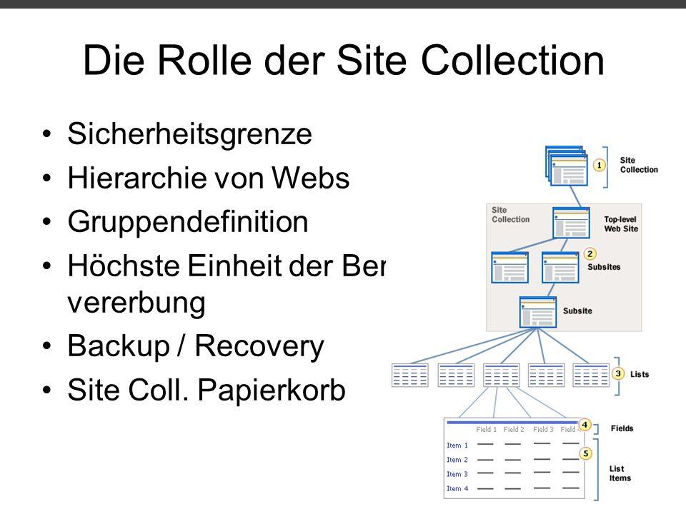 Veranstalter: Die Rolle der Site Collection Sicherheitsgrenze Hierarchie von Webs Gruppendefinition Höchste Einheit der Berechtigungs- vererbung Backup / Recovery Site Coll.