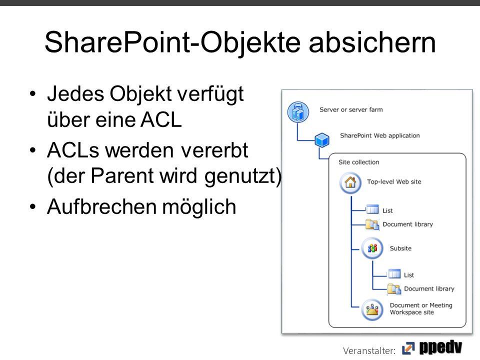 Veranstalter: SharePoint-Objekte absichern Jedes Objekt verfügt über eine ACL ACLs werden vererbt (der Parent wird genutzt) Aufbrechen möglich