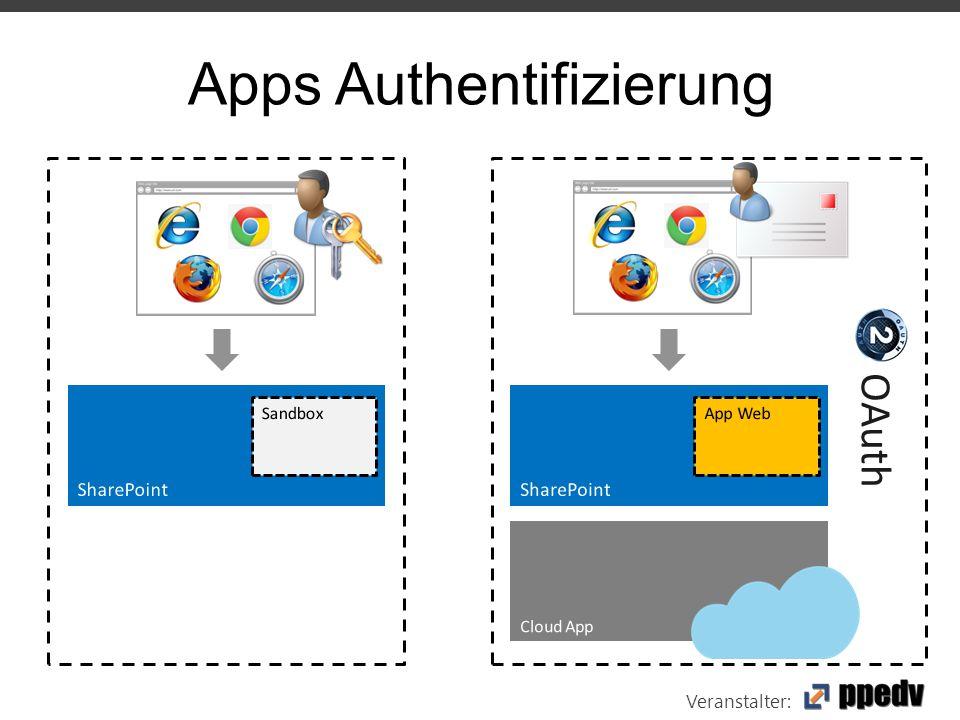Veranstalter: SharePoint App Web Cloud App SharePoint Apps Authentifizierung SharePoint Sandbox OAuth