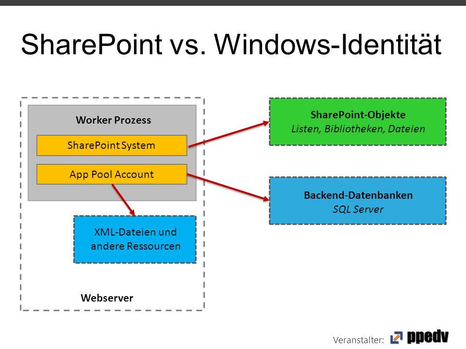 Veranstalter: SharePoint vs.