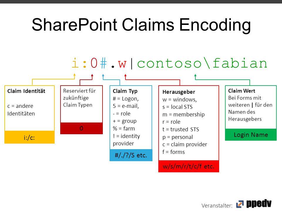 Veranstalter: SharePoint Claims Encoding i:0#.w|contoso\fabian Claim Identität c = andere Identitäten i:/c: Reserviert für zukünftige Claim Typen 0 Claim Typ # = Logon, 5 = e-mail, - = role + = group % = farm .