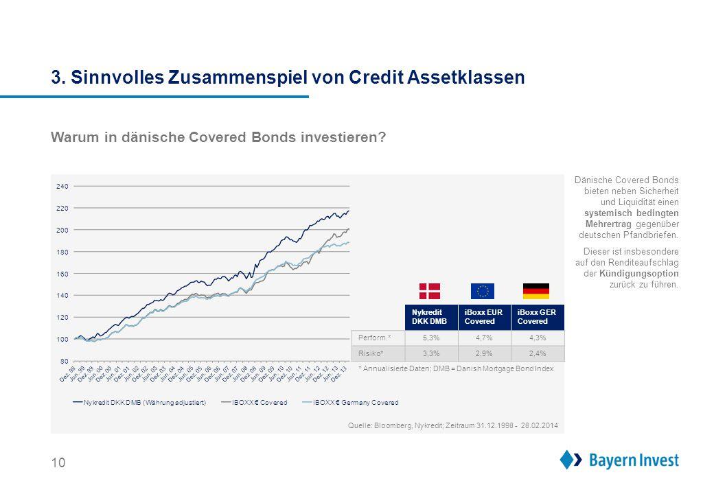 3. Sinnvolles Zusammenspiel von Credit Assetklassen 10 Dänische Covered Bonds bieten neben Sicherheit und Liquidität einen systemisch bedingten Mehrer