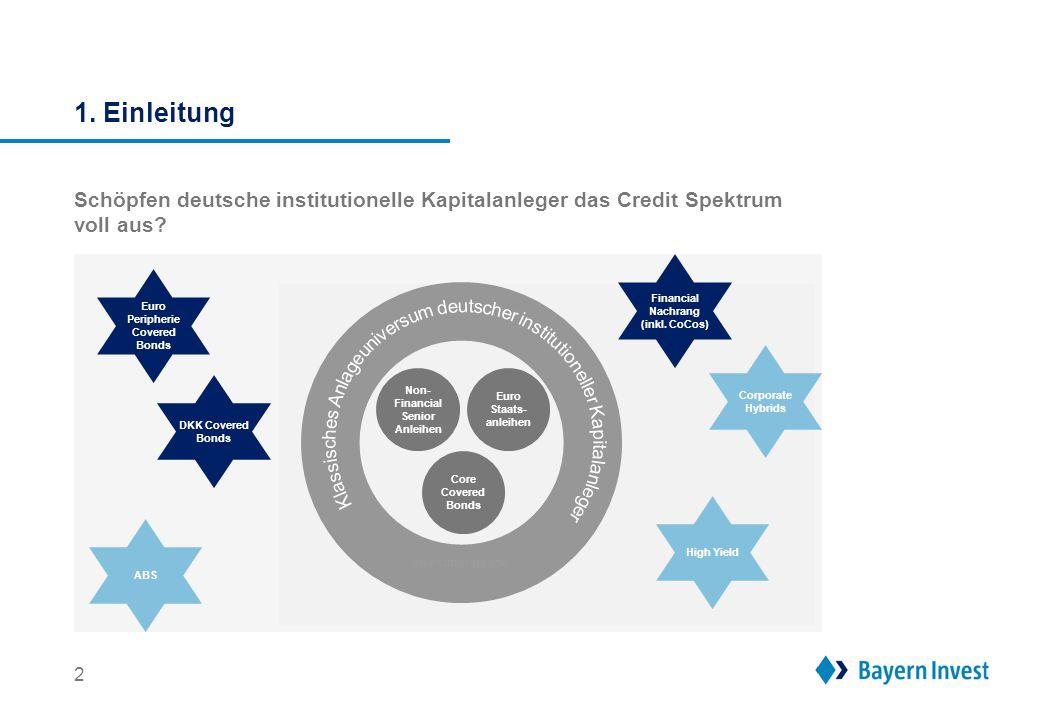 1. Einleitung Schöpfen deutsche institutionelle Kapitalanleger das Credit Spektrum voll aus? 2 Non- Financial Senior Anleihen Corporate Hybrids Invest