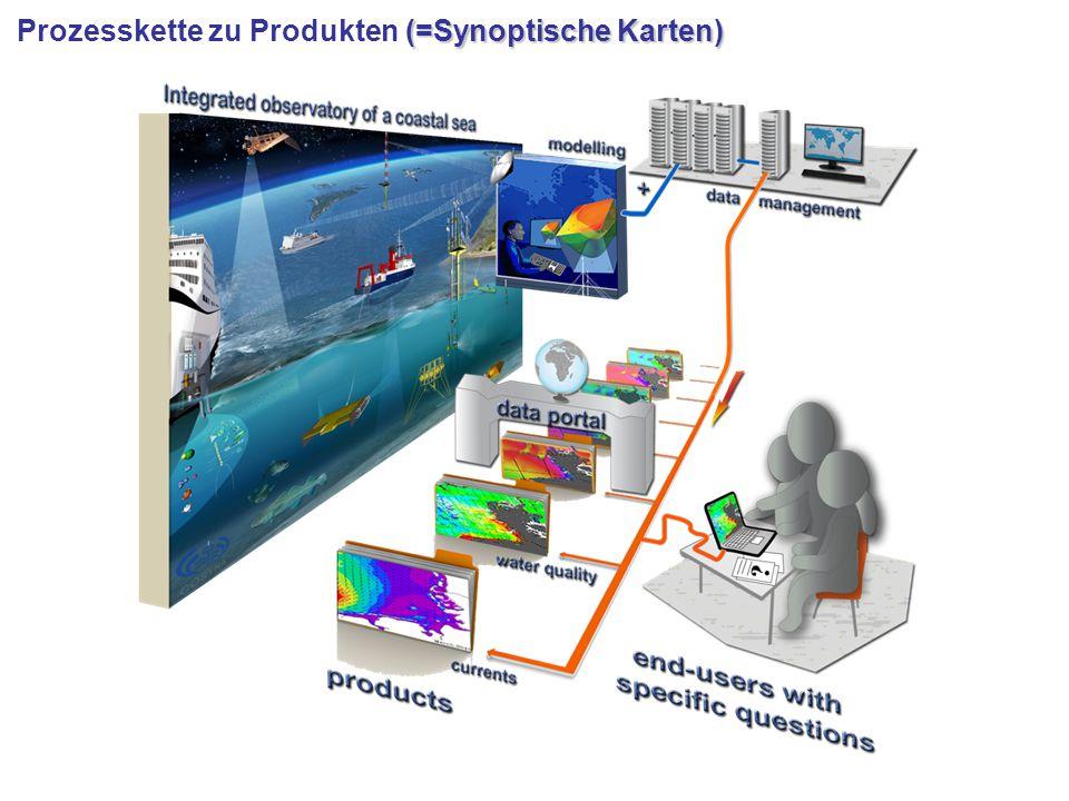 Land-Meer-Interaktionen Räumliche und zeitliche Variabilität Trends Events, Risiken Photo: NASA Nordsee (=Synoptische Karten) Prozesskette zu Produkten (=Synoptische Karten)