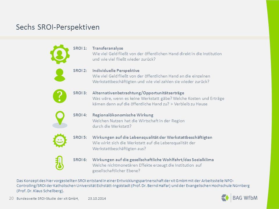 Sechs SROI-Perspektiven Bundesweite SROI-Studie der xit GmbH, 20 SROI 1:Transferanalyse Wie viel Geld fließt von der öffentlichen Hand direkt in die I