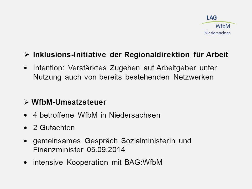 Niedersachsen  Inklusions-Initiative der Regionaldirektion für Arbeit  Intention: Verstärktes Zugehen auf Arbeitgeber unter Nutzung auch von bereits