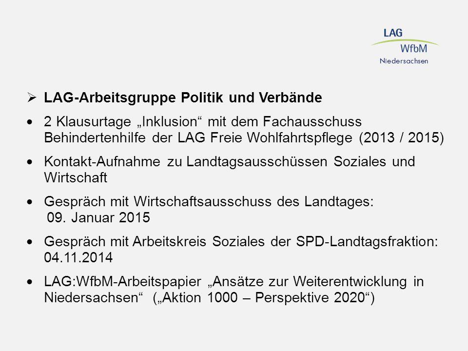 Niedersachsen  LAG-Arbeitsgruppe Wirtschaft  Handlungsempfehlungen / Best Practice für WfbM (in Erarbeitung)  LAG-Arbeitsgruppe Werkstätten und ihre Träger  Qualitäts-Entwicklung der Werkstatt-Arbeit
