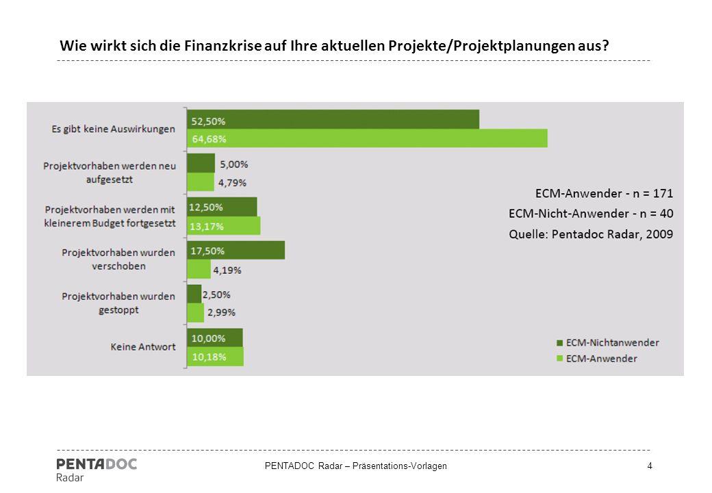 PENTADOC Radar – Präsentations-Vorlagen4 Wie wirkt sich die Finanzkrise auf Ihre aktuellen Projekte/Projektplanungen aus?