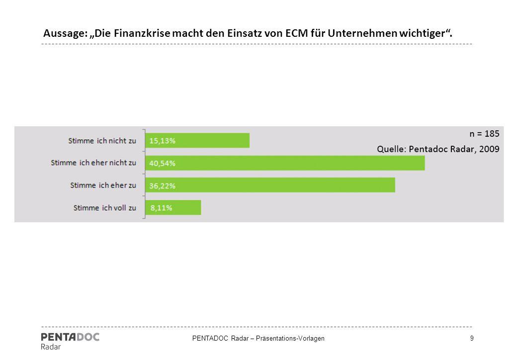 """PENTADOC Radar – Präsentations-Vorlagen9 Aussage: """"Die Finanzkrise macht den Einsatz von ECM für Unternehmen wichtiger""""."""