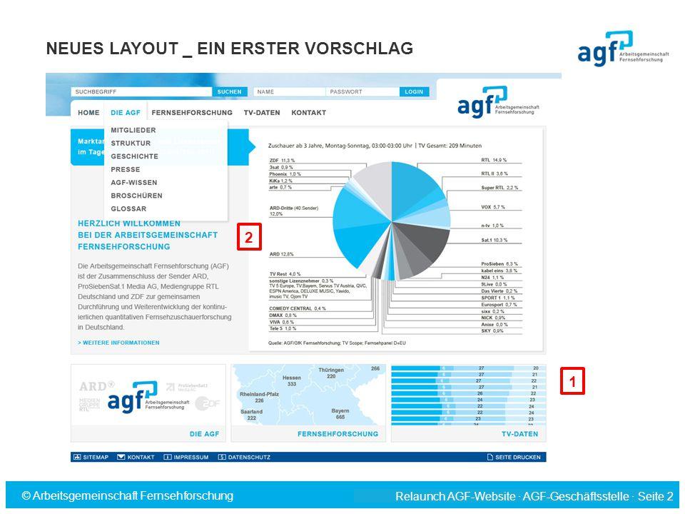 Relaunch AGF-Website · AGF-Geschäftsstelle · Seite 2 © Arbeitsgemeinschaft Fernsehforschung NEUES LAYOUT _ EIN ERSTER VORSCHLAG 1 2