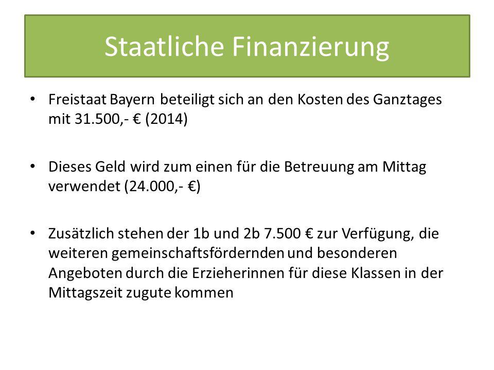 Staatliche Finanzierung Freistaat Bayern beteiligt sich an den Kosten des Ganztages mit 31.500,- € (2014) Dieses Geld wird zum einen für die Betreuung