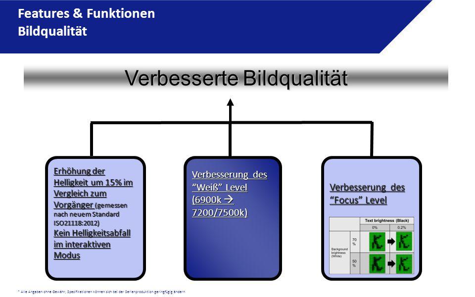 * Alle Angaben ohne Gewähr, Spezifikationen können sich bei der Serienproduktion geringfügig ändern Features & Funktionen Bildqualität Verbesserte Bildqualität Erhöhung der Helligkeit um 15% im Vergleich zum Vorgänger (gemessen nach neuem Standard ISO21118:2012) Kein Helligkeitsabfall im interaktiven Modus Verbesserung des Weiß Level (6900k  7200/7500k) Verbesserung des Focus Level