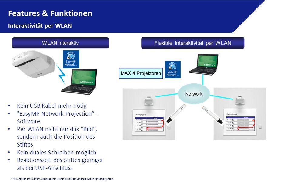 * Alle Angaben ohne Gewähr, Spezifikationen können sich bei der Serienproduktion geringfügig ändern Features & Funktionen Interaktivität per WLAN Kein