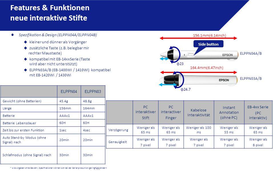 * Alle Angaben ohne Gewähr, Spezifikationen können sich bei der Serienproduktion geringfügig ändern Spezifikation & Design (ELPPN04A/ELPPN04B)  kleiner und dünner als Vorgänger  zusätzliche Taste (z.B.