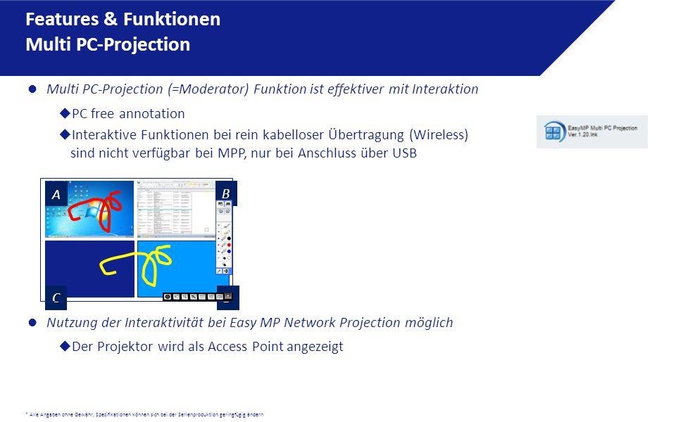 * Alle Angaben ohne Gewähr, Spezifikationen können sich bei der Serienproduktion geringfügig ändern Multi PC-Projection (=Moderator) Funktion ist effe