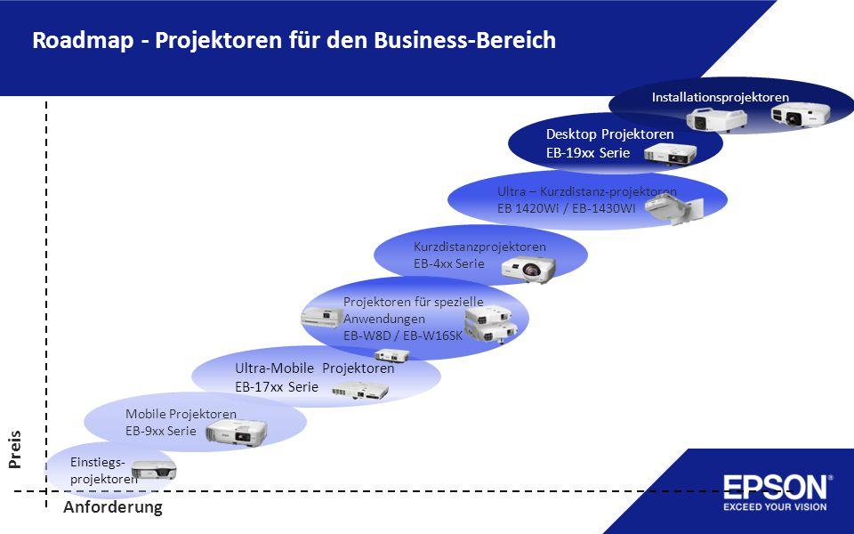Roadmap - Projektoren für den Business-Bereich Preis Mobile Projektoren EB-9xx Serie Einstiegs- projektoren Anforderung Kurzdistanzprojektoren EB-4xx