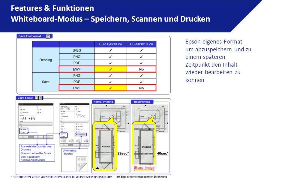 * Alle Angaben ohne Gewähr, Spezifikationen können sich bei der Serienproduktion geringfügig ändern Features & Funktionen Whiteboard-Modus – Speichern